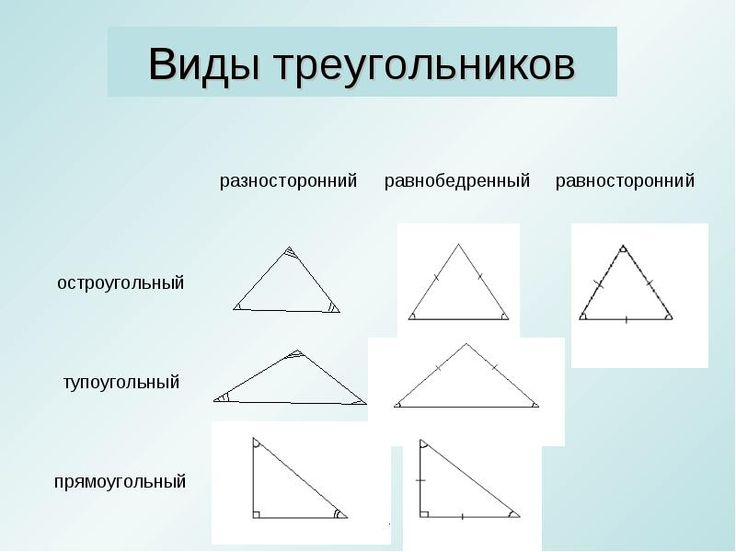 Все о треугольники с картинками красиво