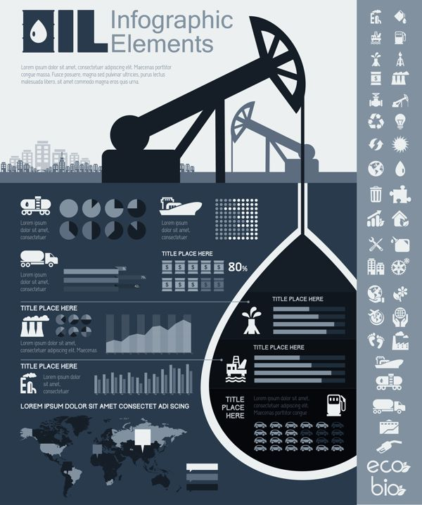 petroleum infographic - Google Search