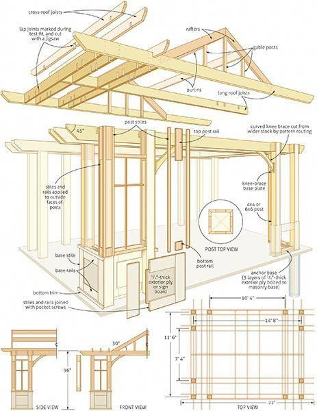 51 Free DIY Pergola Plans & Ideas That You Can Build in Your Garden  #pergolaplansdiy - 51 Free DIY Pergola Plans & Ideas That You Can Build In Your Garden
