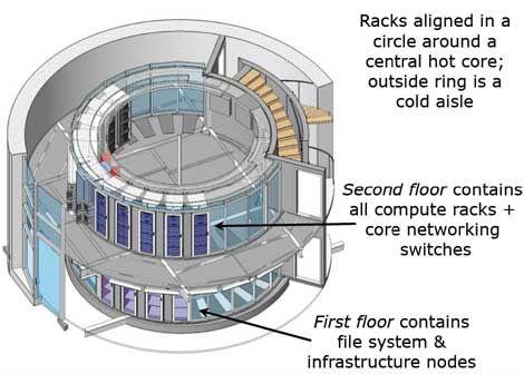 Data Center Design 011