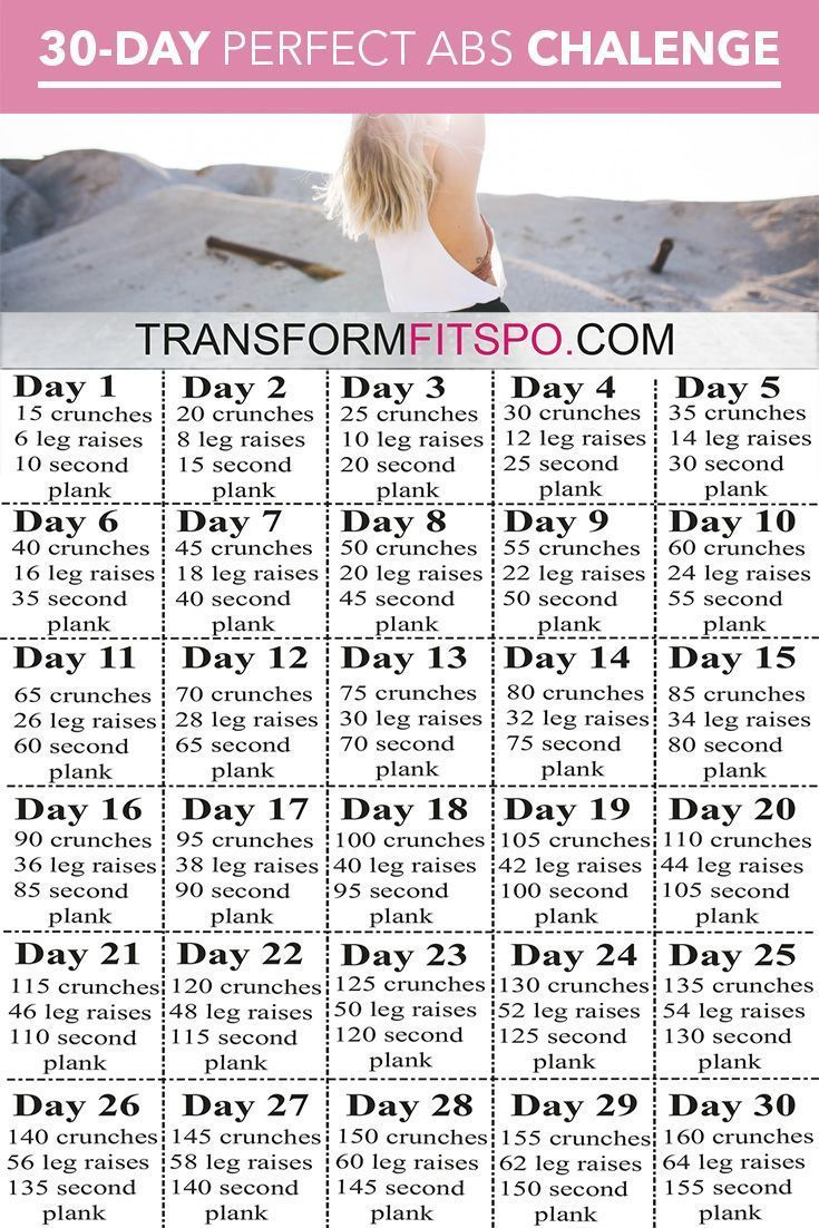 can you have perfect abs in just days these challenge results