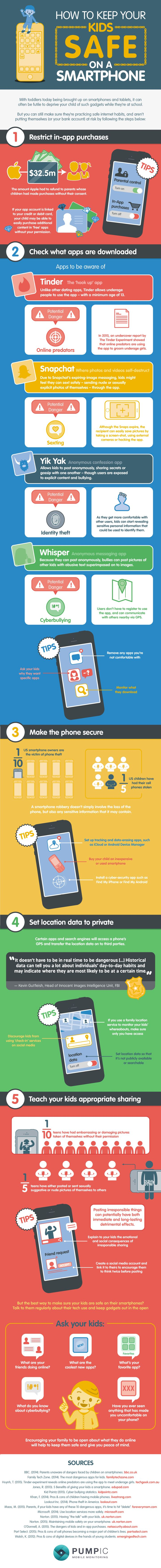 How to keep your kids sage on a smartphone! A cheat sheet for parents.