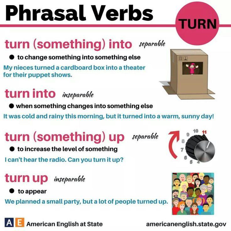 Phrasal verbs (English verb 'turn')