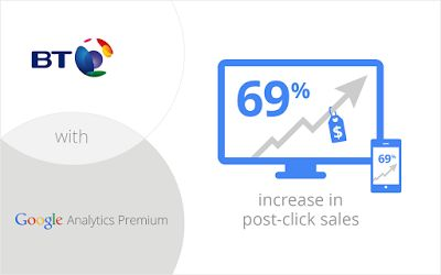 Digital Markeing Insight BT Increases Sales Volume and Efficiency Using DoubleClick Bid Manager With Google Analytics Premium http://digitalsmb.com/bt-increases-sales-volume-and-efficiency-using-doubleclick-bid-manager-with-google-analytics-premium/