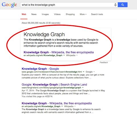 How to Get Search Traffic from #Google's #KnowledgeGraph https://plus.google.com/b/112235727741977089406/112235727741977089406/posts/iKhyQfUoZKK