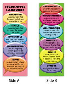 Figurative Language bookmark ....Follow for Free 'too-neat-not-to-keep 'literacy tools  fun teaching stuff :)