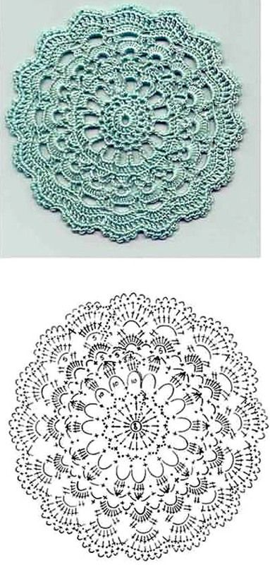 Detailed crochet circle with diagram