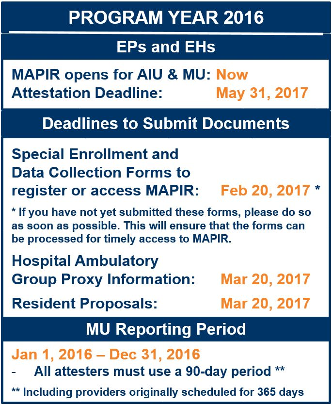 MeHI – Massachusetts Medicaid EHR Incentive Program – What We Do #ehr #incentives #cms #gov http://minnesota.nef2.com/mehi-massachusetts-medicaid-ehr-incentive-program-what-we-do-ehr-incentives-cms-gov/  Medicaid EHR Incentive Program The Medicare and Medicaid EHR Incentive Programs provide financial incentives to Eligible Hospitals and Eligible Professionals to adopt, implement, upgrade and demonstrate Meaningful Use (MU) of Certified Electronic Health Record Technology (CEHRT ). While CMS…