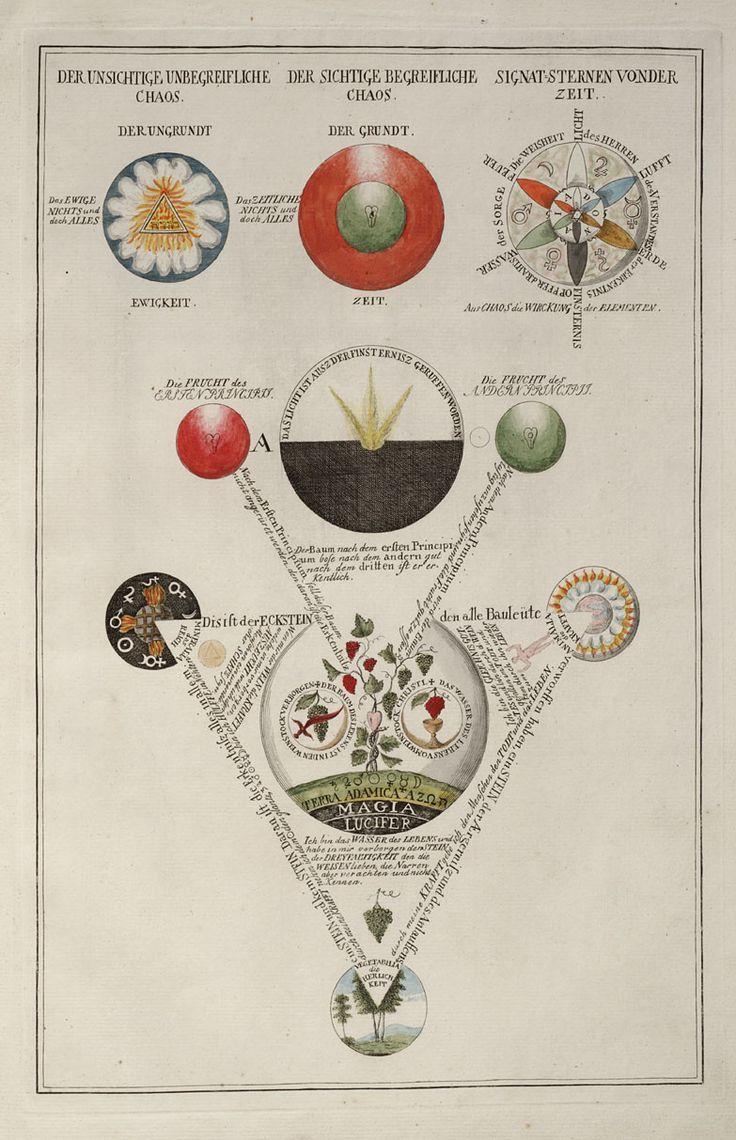 L'alchimie est une discipline pseudo-scientifique qui recouvre un ensemble de pratiques et de spéculations en rapport avec la transmutation des métaux. L'un des objectifs de l'alchimie est la réalisation de la pierre philosophale permettant la transmutation des métaux, notamment des métaux « vils », comme le plomb, en métaux nobles, l'argent, l'or. Un autre objectif …