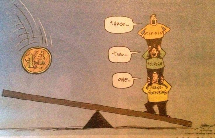 The main beneficiaries of a falling Australian Dollar