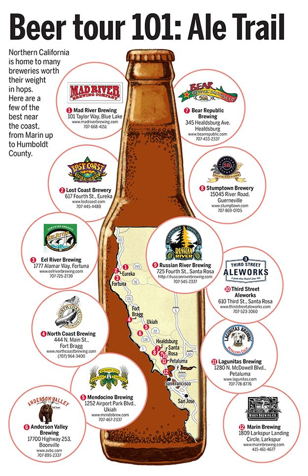 Northern California Ale Trail >>>>Here's a quick guide to breweries in Northern California.