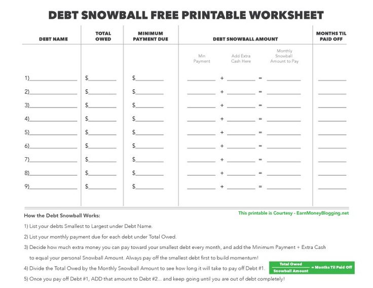 debt snowball free printable worksheet  free printable