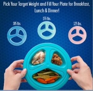Skinny Plate  Portion Control Plates #portioncontrol