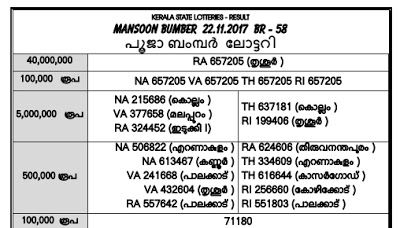 POOJA BUMBER EXCLUSIVE RESULT 2017 / FULL RESULT IN A4 PAPER ONE SIDE PRINT/ EASY KNOW YOUR LOTTERY RESULT - KERALA LOTTERIES RESULT