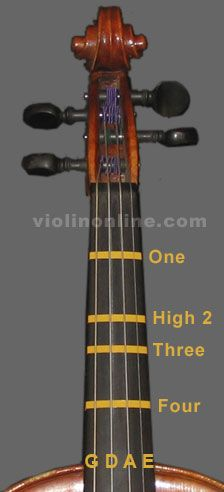 Links to Violin Fingering Placement page on violinonline.com