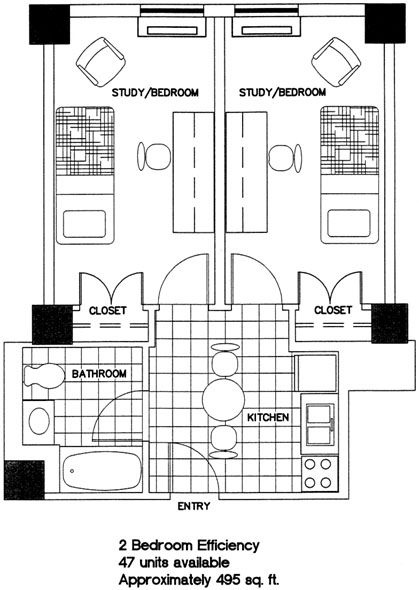 Endoscopy Room Layout Dimension: Floor Plans, Room Dimensions