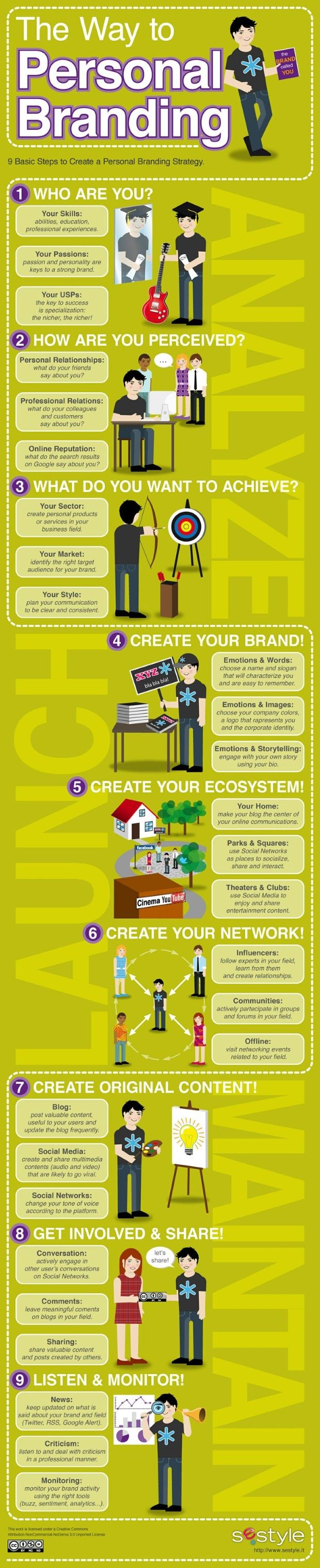 How to Create a Personal Branding Strategy [9 STEPS] [INFOGRAPHIC]