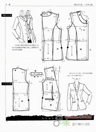 Illustration for jacket pattern drafting - If you click the arrow to the left, a few times you will find more illustrations for jackets.