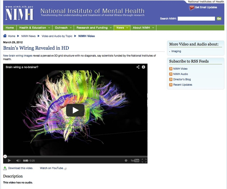 an introduction to the national institute of mental health The national institute of mental health and neuro- sciences, bangalore was establishedas an autonomous body, registered under the karnataka societies registration act, 1960 on 27th december, 1974 by integrating the erstwhile all india institute of mental health under the government of india and mental hospital,.