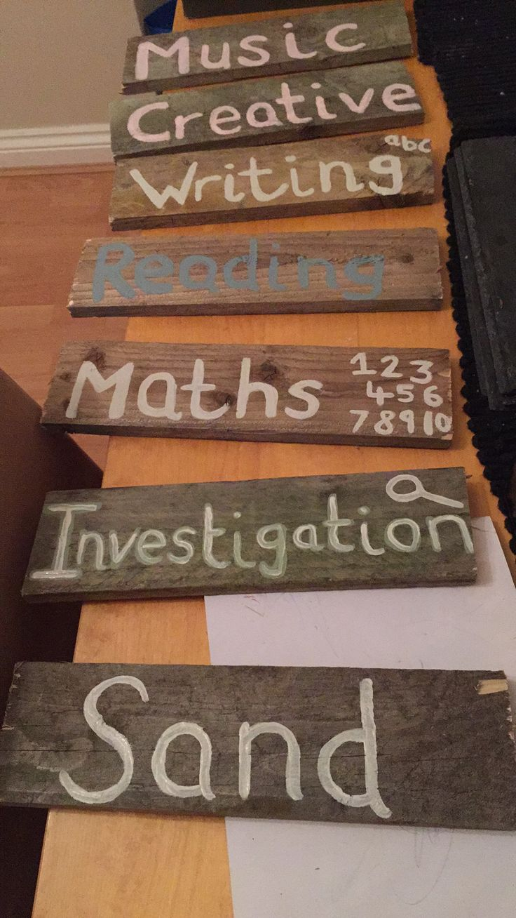 Signs made for my outdoor area