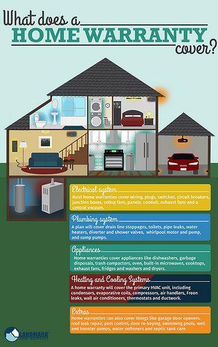 Utah Home Warranty Plans House Design Ideas