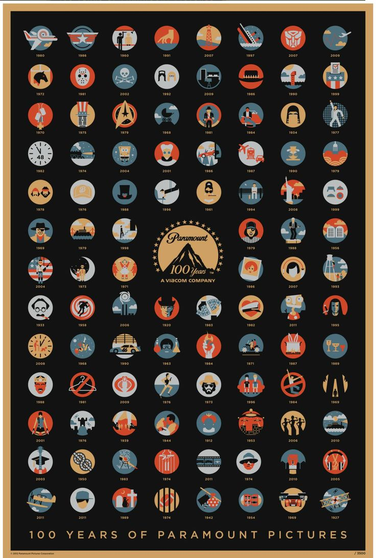 Explore this interactive Paramount poster showcasing 100 years of great films - ThingLink