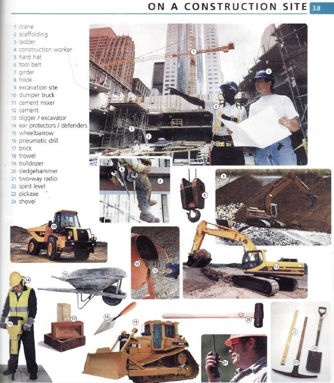 English vocabulary - On a Construction Site. Vocabulary with pictoral support, good for newcomers and low English proficiency ELLs.