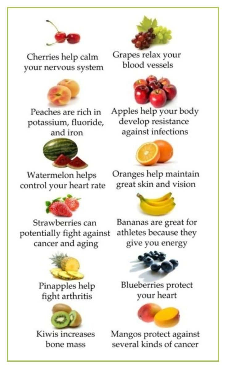 Did You Know - Fruit Facts. These are really good to know, and I like all of these!