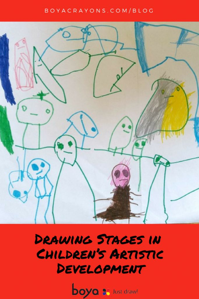 Drawing stages in Children's artistic development #drawing #children #creativity #kidsart #arttherapy