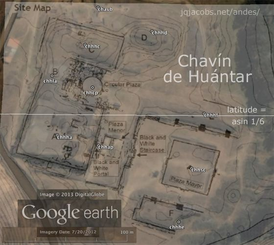 Andean and Chavín civilizations