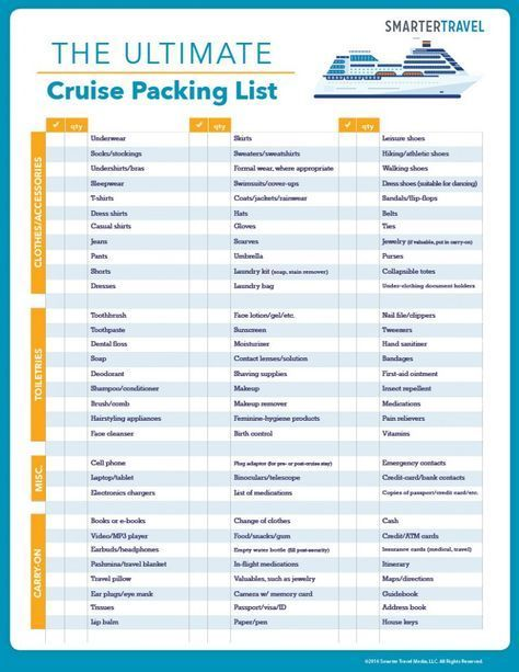 17 Best ideas about Cruise Packing Lists on Pinterest | Cruise ...