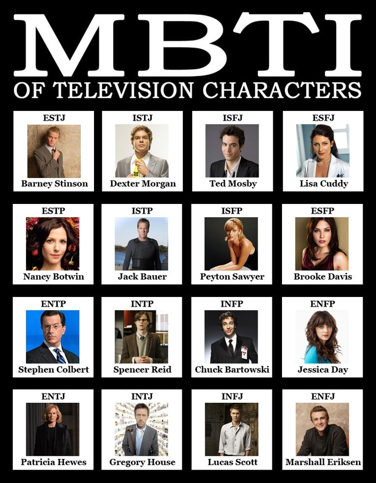 MBTI of Television Characters - pffft!  why do I share the same MBTI as the lamest character on here???  Ted Moseby...really? lol