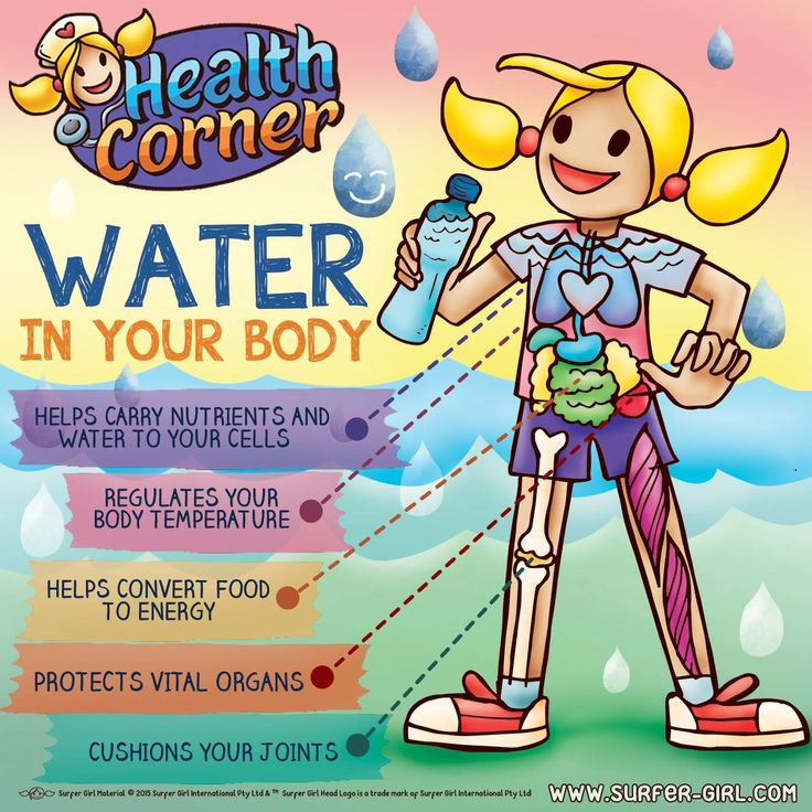 Hi Girls ^^ We all know that it is very important to drink a lot of water :) But what does the water do inside our body? ^^ Let's find out! ;) Love, Summer <3 #surfergirl #positivedifference #healthtips
