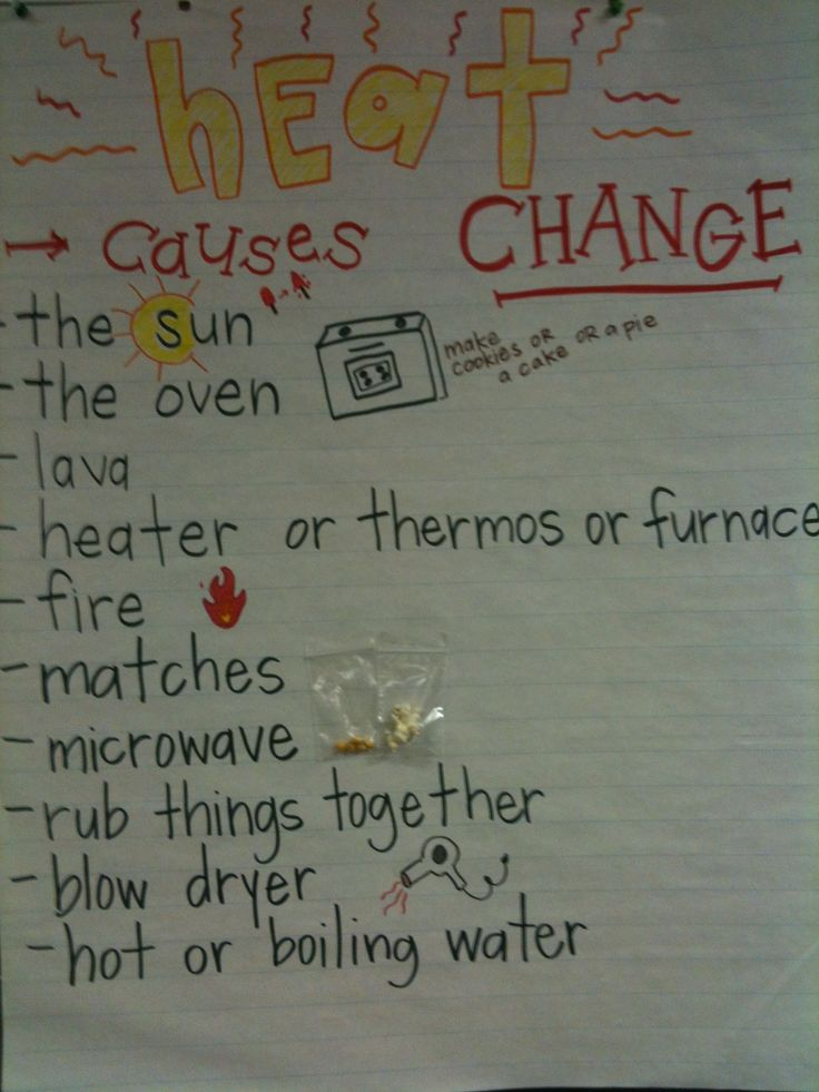 heat causes change anchor chart in 2020 Matter science