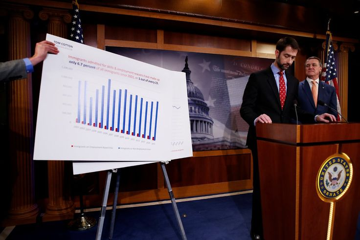 Die US-Senatoren Tom Cotton und David Perdue (r.) wollen die Einwanderung halbieren.