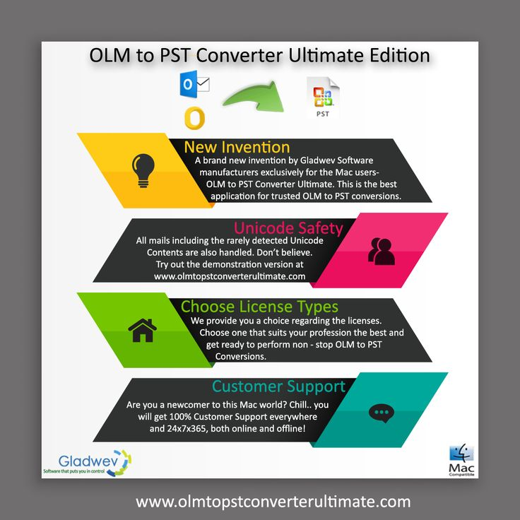 "Looking for OLM to PST Conversion using a professional third party software program? Converting these data files is not a smooth sail. The tools available make it even harder and lengthy than it should be. Don't worry. You need ""OLM to PST Converter Ultimate,"" a one of a kind tool that offers a better approach to deal with email migration. http://www.olmtopstconverterultimate.com/"