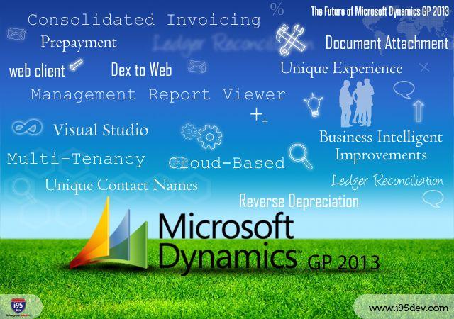 The Future of Microsoft Dynamics GP 2013