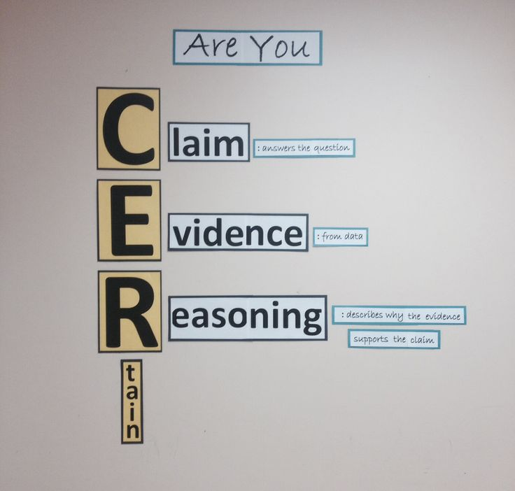 IQWST - CER (Claim Evidence Reasoning) display in classroom