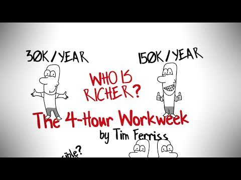 The 4-Hour Workweek by Tim Ferriss - ANIMATED IN 9 MINUTES http://youtu.be/j3TeLsaKzAM