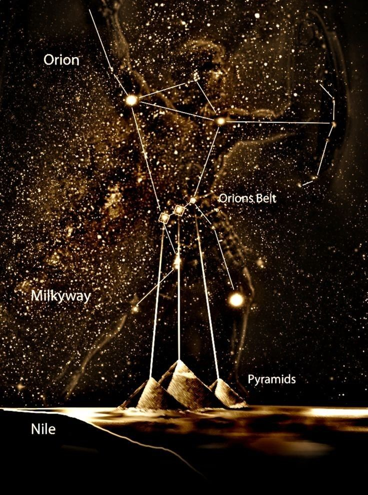 Babylonians Knew Orion As Mul Sipa Zi An Na Or The Heavenly