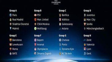 Champions League: mira cómo quedaron los grupos del torneo. August 27, 2015.