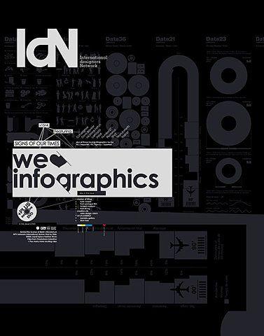 idnworld.com