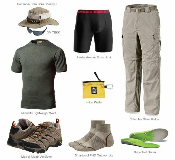 Pacific Crest Trail Thru-Hiking Gear List