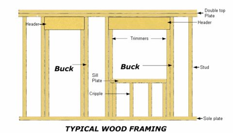 Buck A Door Frame Of Wood Or Metal To Which The Finished