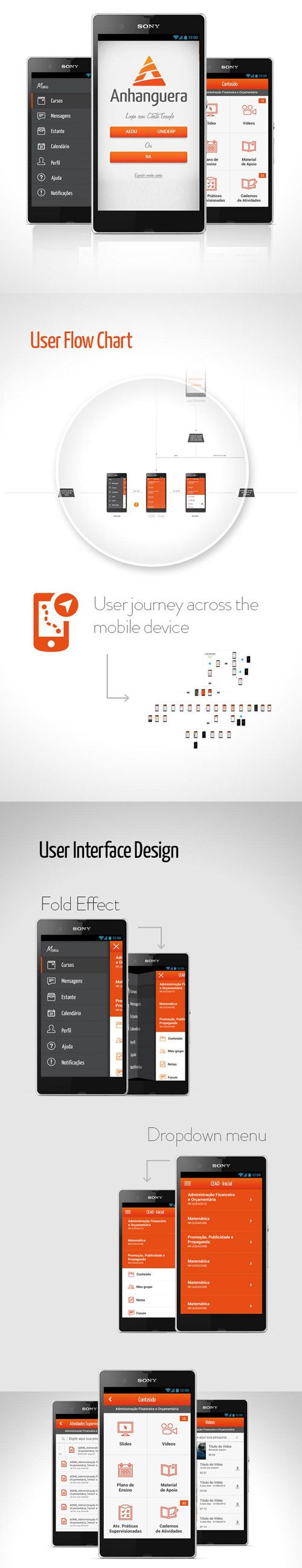 Another great example of the simple use on one color. This with the simple white on gray, and reversed orange on white is very nice.  20 stunning examples of minimal mobile UI design | Econsultancy