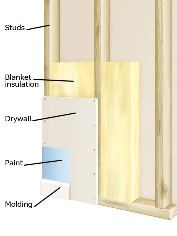 Soundproofing A Wall Handyman Pinterest Sound Proofing And Bat