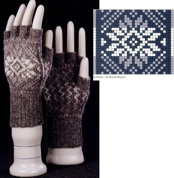 290 best cimdi images on Pinterest | Knitting patterns, Knit ...