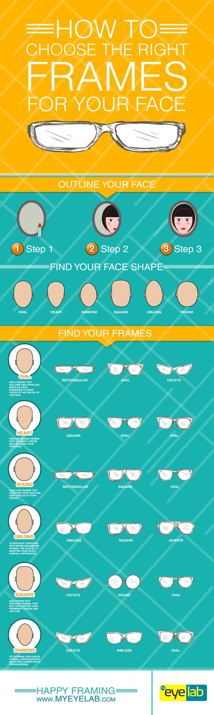 42 best images about Right frame for different faces on ...