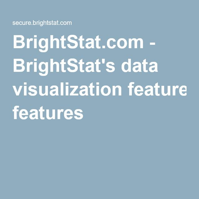 BrightStat.com - BrightStat's data visualization features