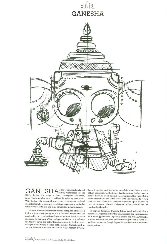 sanjay patel » Hindu Deities